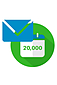 more on Up To 20,000 Emails Per Month Included Free