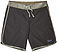 "more on Patagonia Mens Wavefarer 18"" Boardshorts Ink Black"